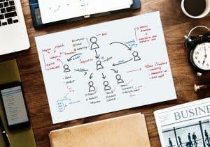 Job-Sharing: Wie und mit wem?