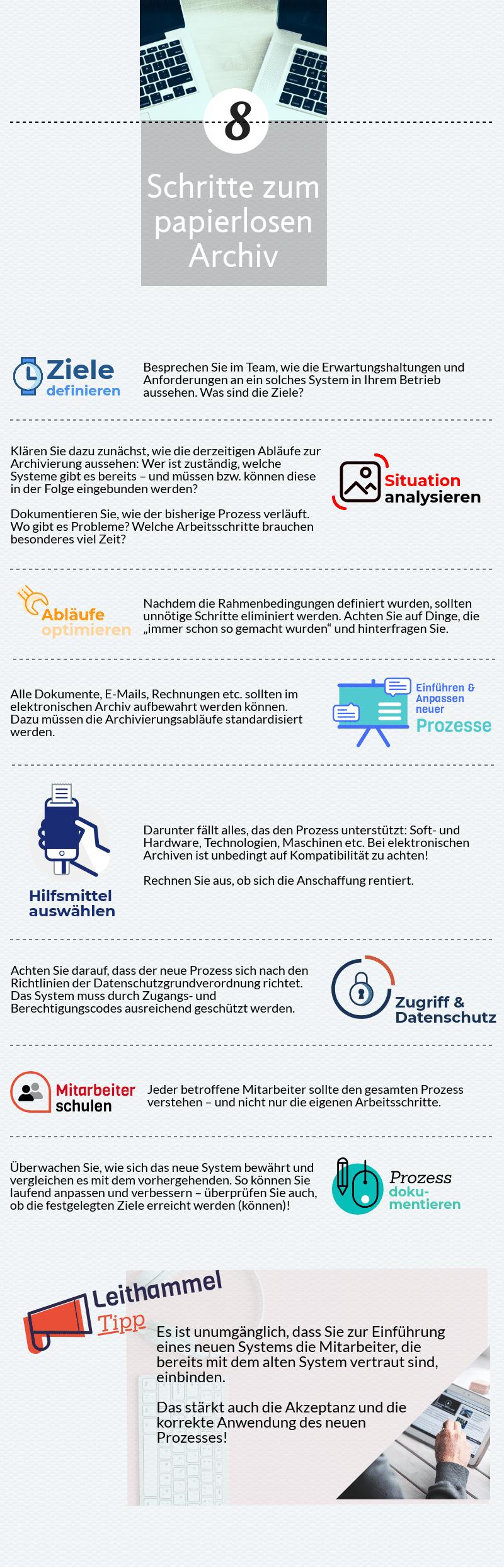 BAO Österreich, elektronische Buchführung, elektronische Archivierung, Buchhaltung, Aufbewahrungsfristen Österreich, Digitalisierung, Was ist digitale Buchführung, Archiv, Prozess, Arbeitsschritte, einführen