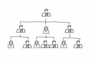 Führungsstile, Führen in der Sandwichposition, Autorität, Management, Führungskraft, Mitarbeiterführung, Unternehmensziele, mittleres Management, Teamleiter, Projektleiter, Abteilungsleiter, Vorgesetzter, Kommunikation